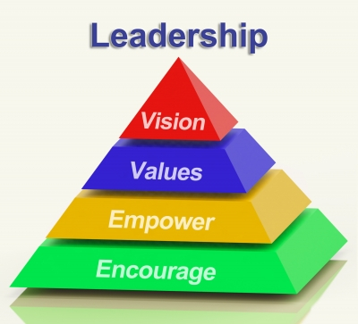 Leadership and employee communications